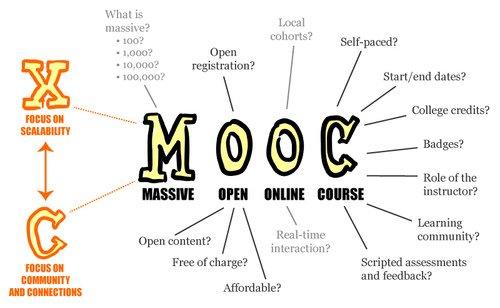 """Seminario titulado """"Cómo gestionar MOOCs en una universidad o un país"""" (2014-02-14)"""