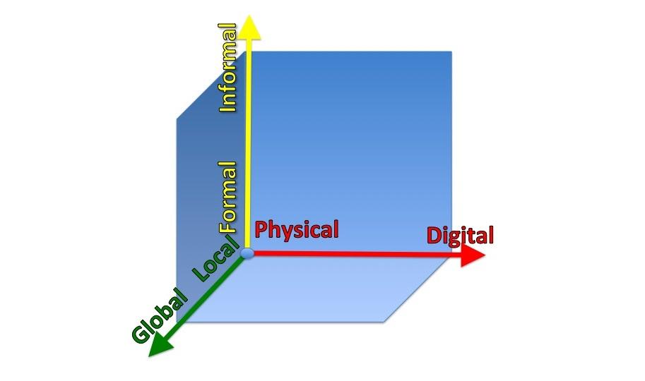"""Seminario """"Explorando el espacio educativo de MOOCs y SPOCs"""" (2014-06-30)"""